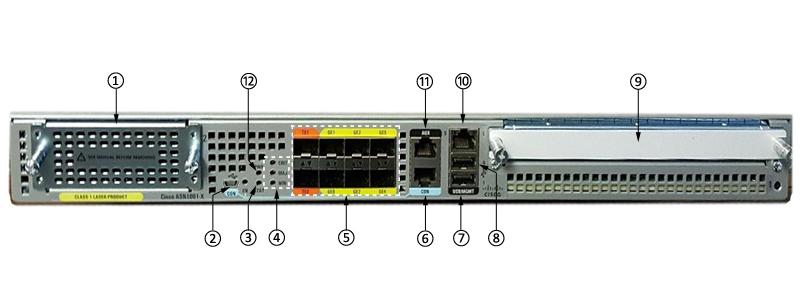 思科(Cisco)ASR1001-X路由器