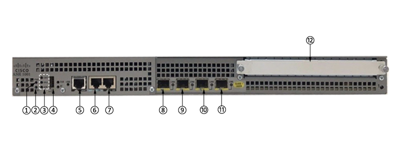 思科(Cisco)ASR1001路由器
