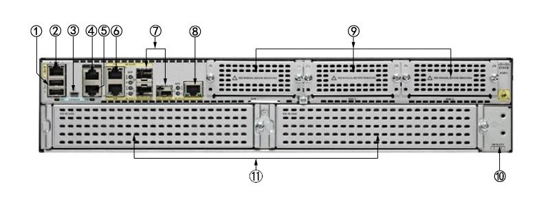 思科ISR4351 K9路由器
