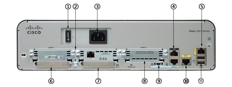 思科(Cisco)1941/k9路由器