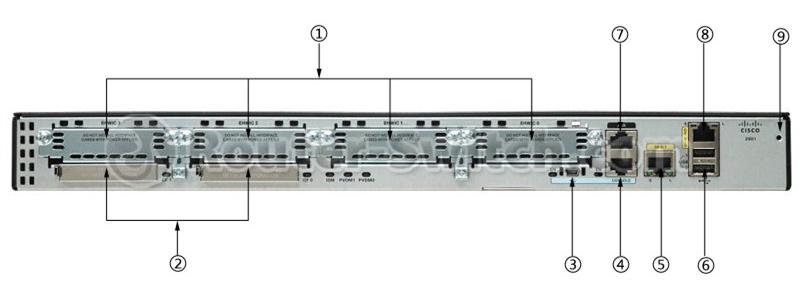 思科CISCO2901/K9路由器
