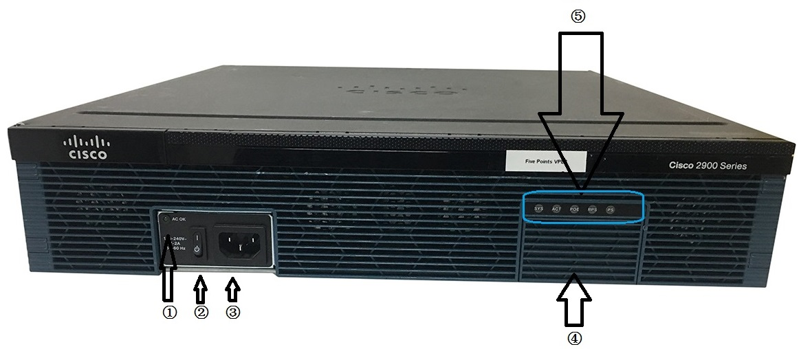 思科CISCO2951/K9路由器
