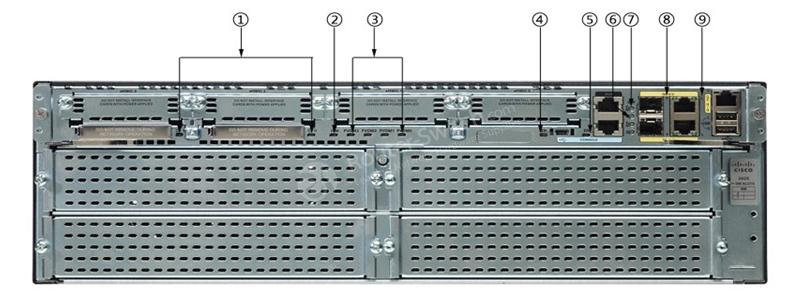CISCO3925 / K9前面板
