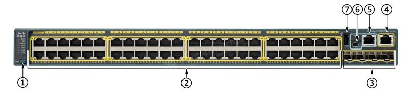 WS-C2960S-24TD-L前面板
