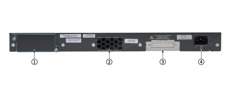 WS-C2960S-48FPS-L后面板