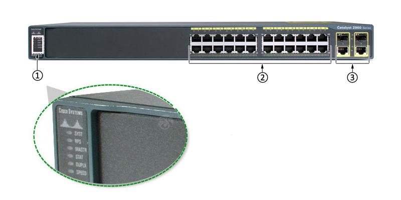 WS-C2960-24TC-L前面板