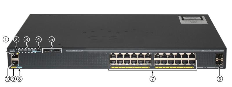 WS-C2960X-24TS-LL前面板