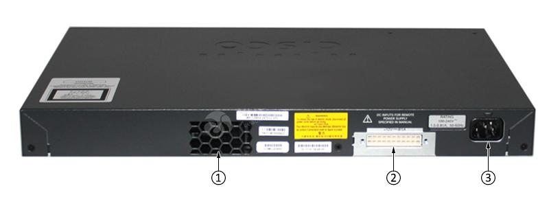 WS-C2960X-24TS-LL后面板