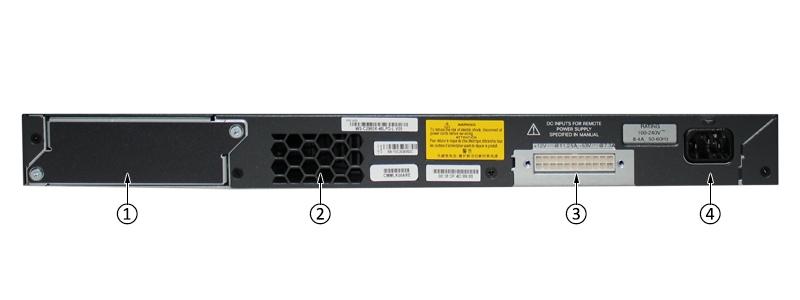 WS-C2960X-48LPD-L后面板