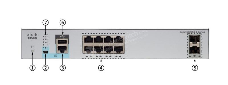 WS-C2960L-8TS-LL前面板