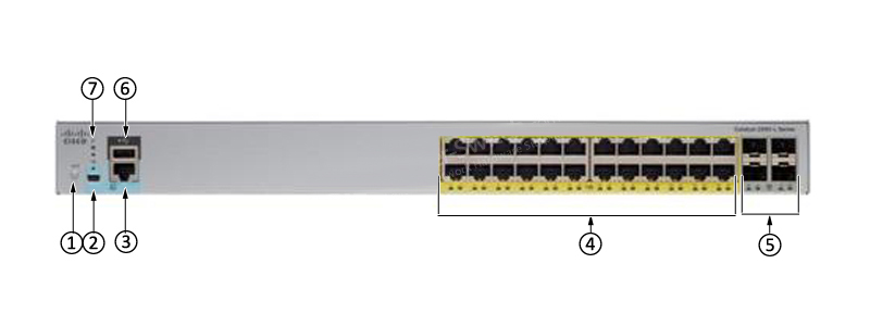 WS-C2960L-24PS-LL前面板