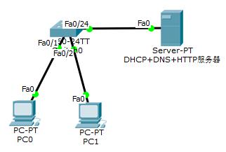 思科模拟器搭建DHCP+DNS+HTTP服务器