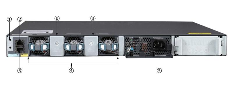 WS-C3650-24PD-E后面板