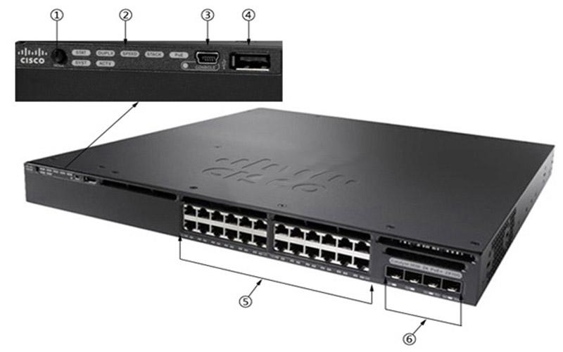 WS-C3650-24PS-L前面板