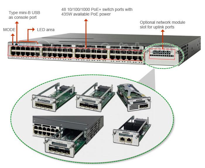 WS-C3750X-48P-S概述