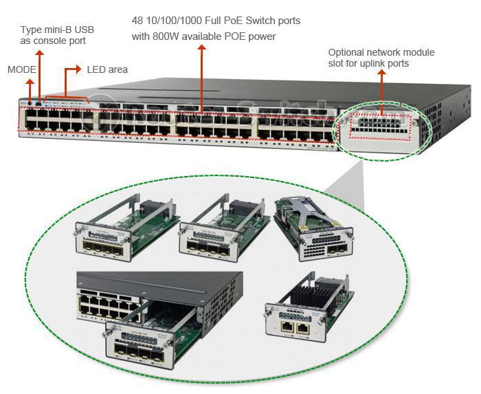 WS-C3750X-48P-L概述