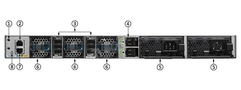 WS-C3850-24PW-S后面板