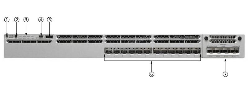 WS-C3850-12XS-S前面板
