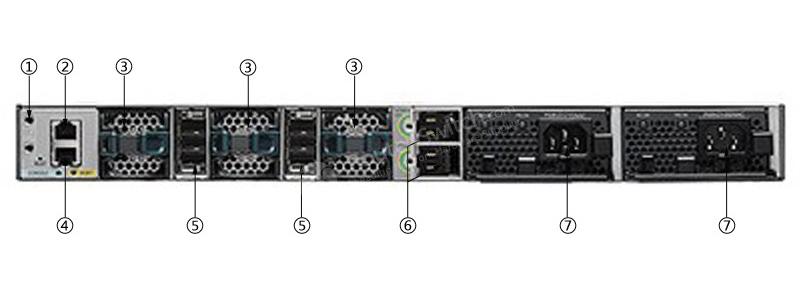 WS-C3850-12XS-S后面板