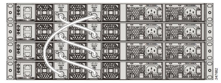 Cisco 3850交换机数据堆叠及电源堆叠