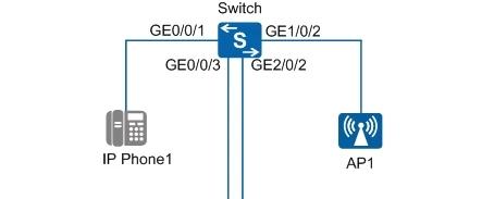 华为交换机静态路由如何实现路由负载分担?