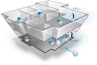 企业无线覆盖方案落实对企业工作的重要性