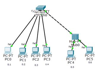 详解交换机对不同类型数据帧的转发过程